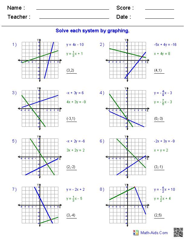 Algebra Worksheets Pre Algebra Algebra 1 And Algebra 2 Worksheets In 2020 Graphing Linear Equations Pre Algebra Worksheets Algebra Worksheets