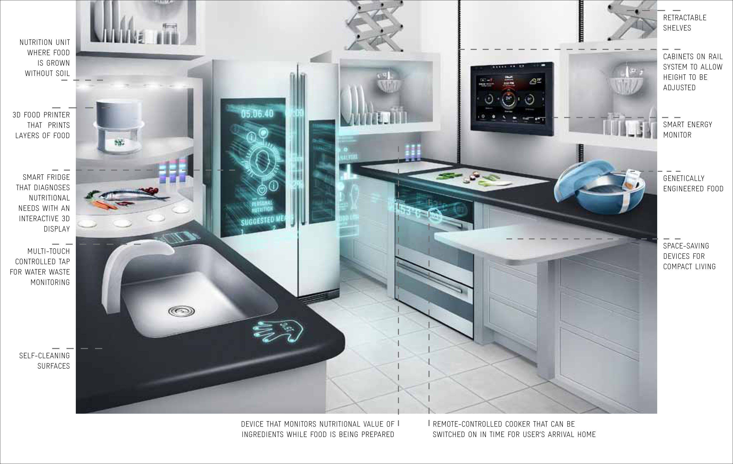 Fitted Kitchen Kitchen Ideas And Inspiration Kitchen Technology Futuristic Home Home Technology
