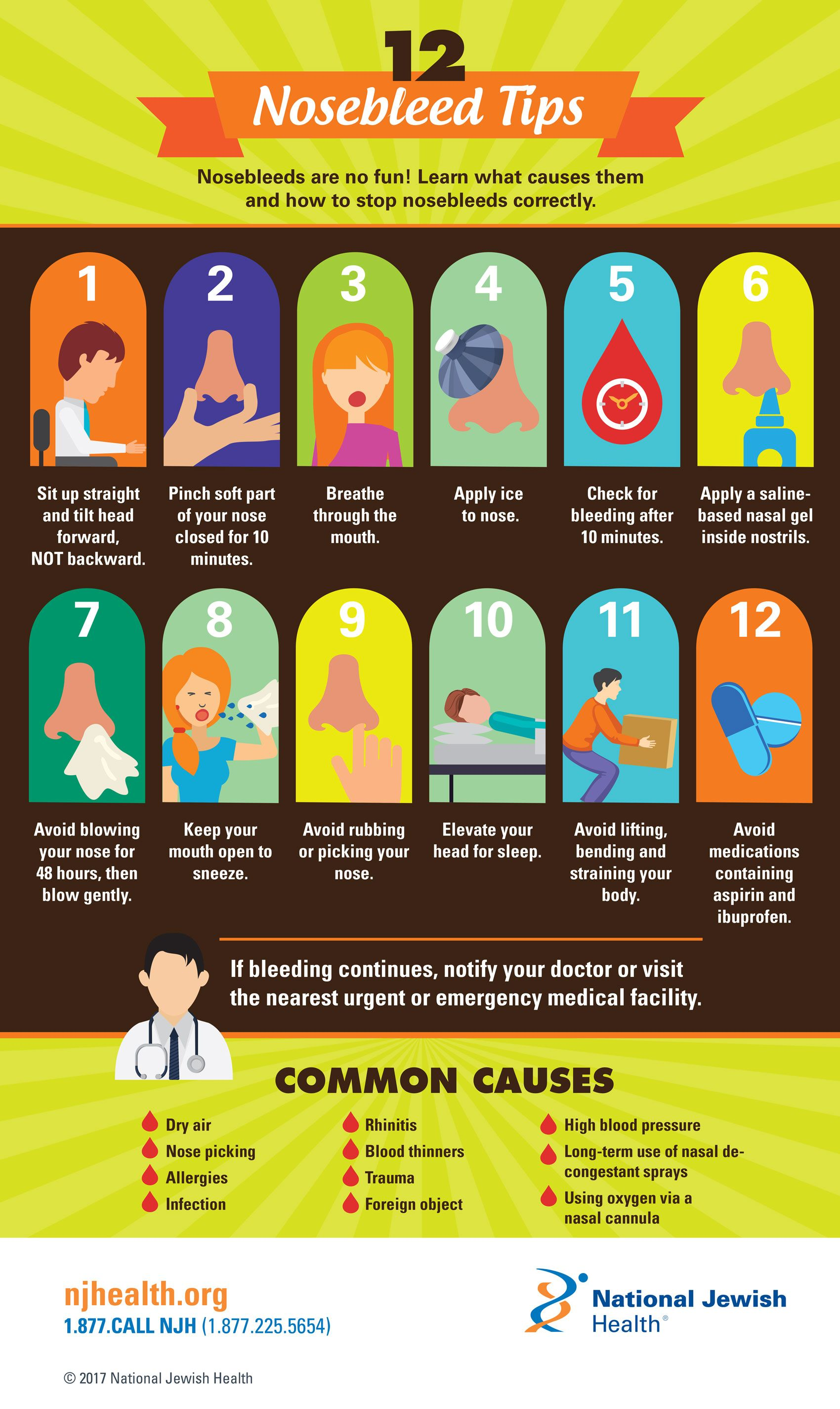 Nosebleeds Happen For A Variety Of Reasons Dry Air Allergies Infection And More Leaning Forward Works B Infographic Health Nose Bleed Homeopathic Treatment