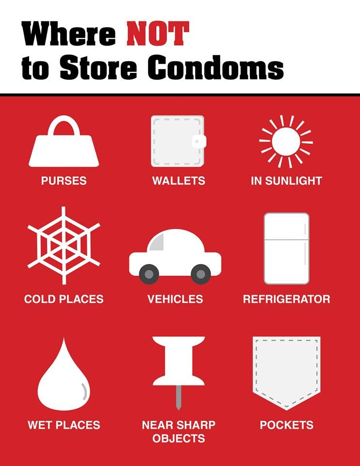 If you've ever had a condom break, it's probably because it was ...