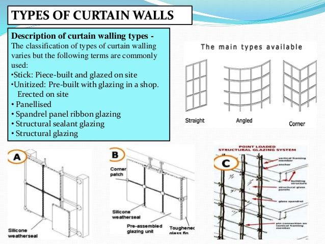 The Best Types Of Curtain Wall Systems Ppt And Pics In 2020 Curtain Wall Detail Curtain Wall Glass Wall Design