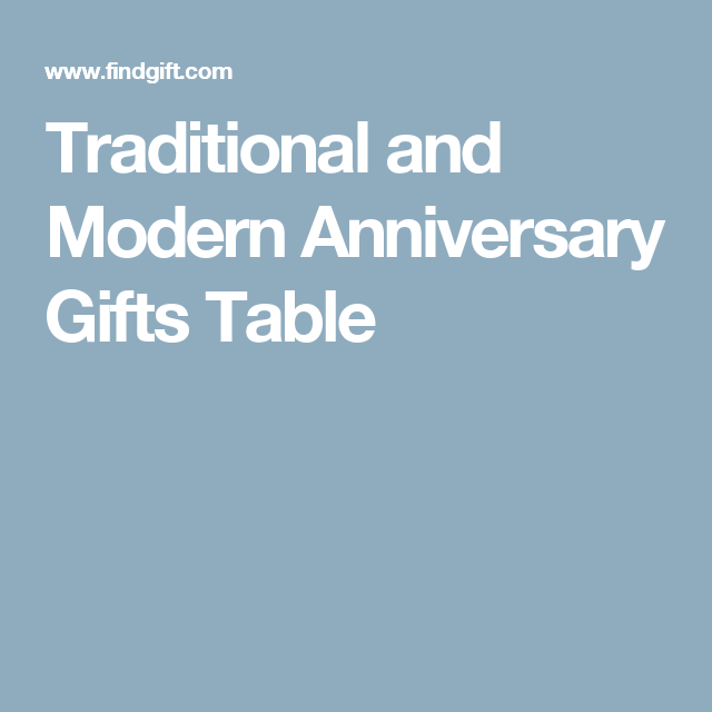 table of traditional and modern anniversary gifts