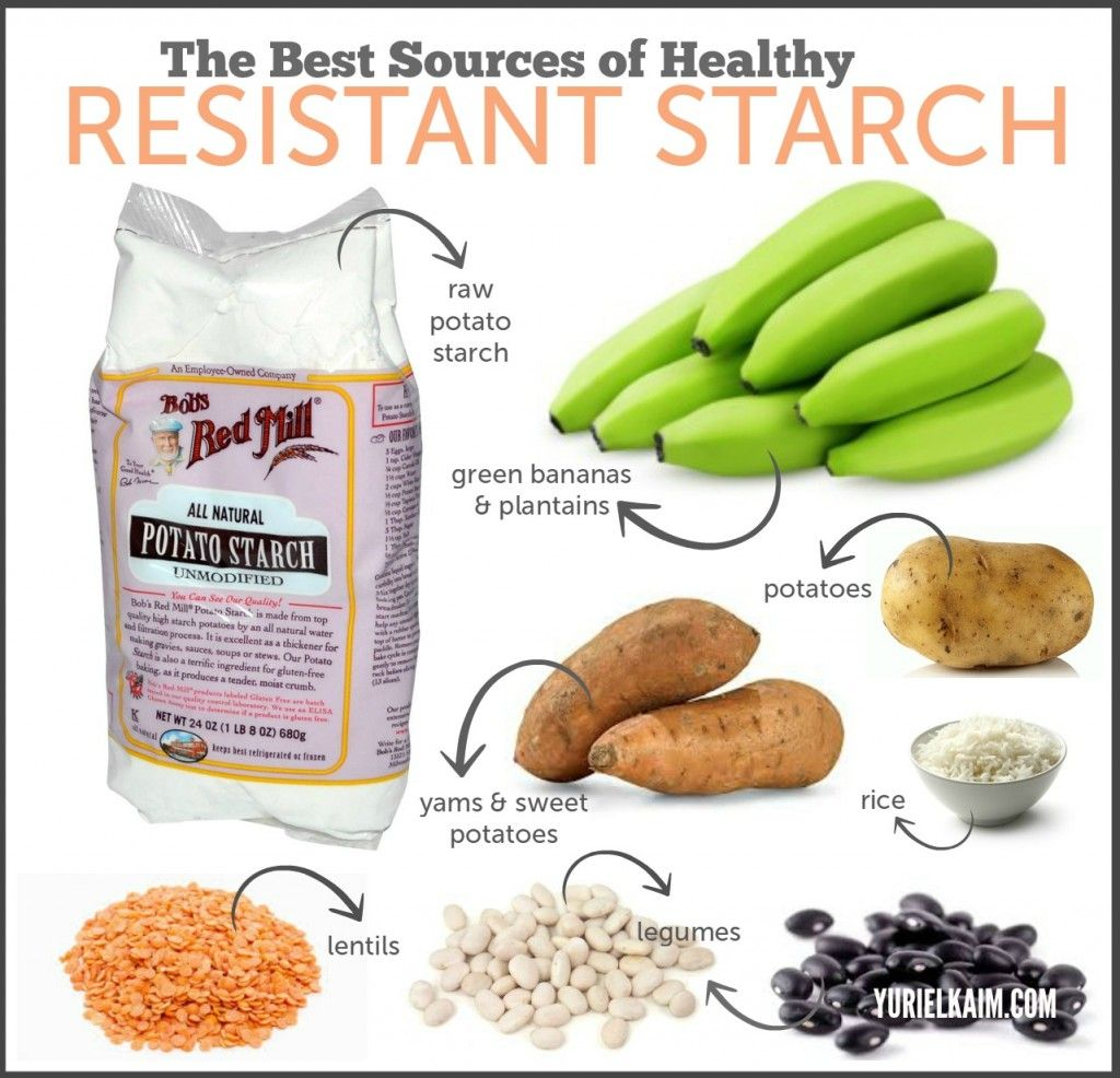 is resistant starch diet healthy