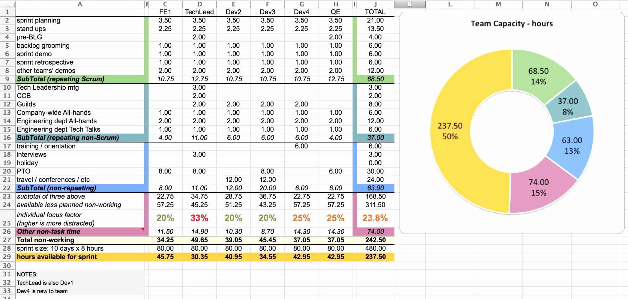30 Resource Capacity Plan Template In 2020 Gantt Chart Templates