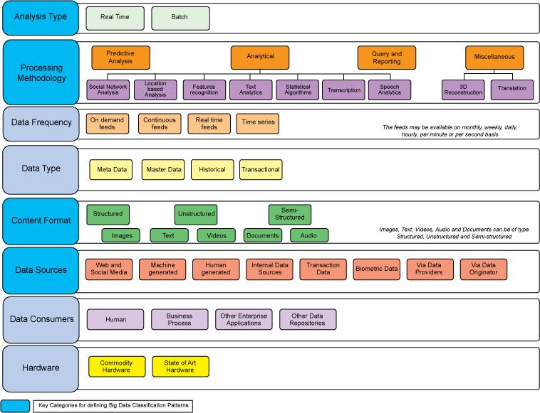 Master Data Management Mdm Hub Architecture Master Data Management Business Rules Data Quality