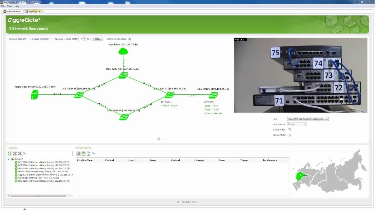 Monitoring Access Level And Aggregation Level Telecom Networks Networking Topology Levels