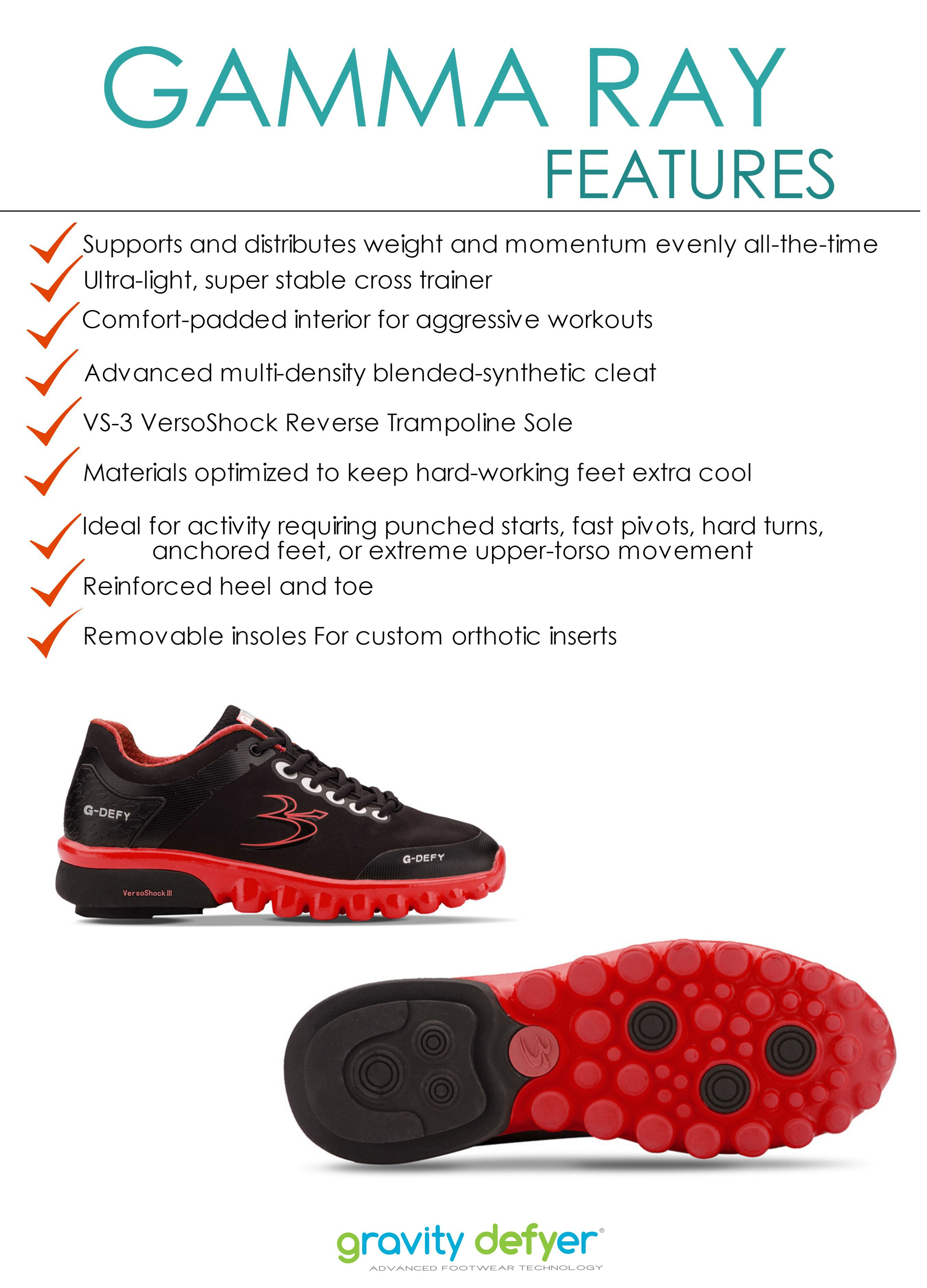 3c9c676065d Pin by Gravity Defyer on The science behind the shoe! | Athletic ...