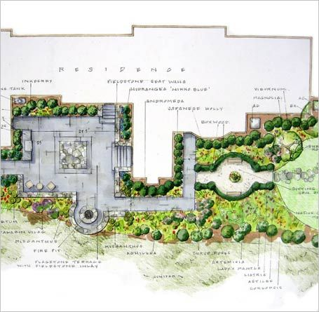 Master plan forma de presentacion g plan pinterest for Design your own landscape