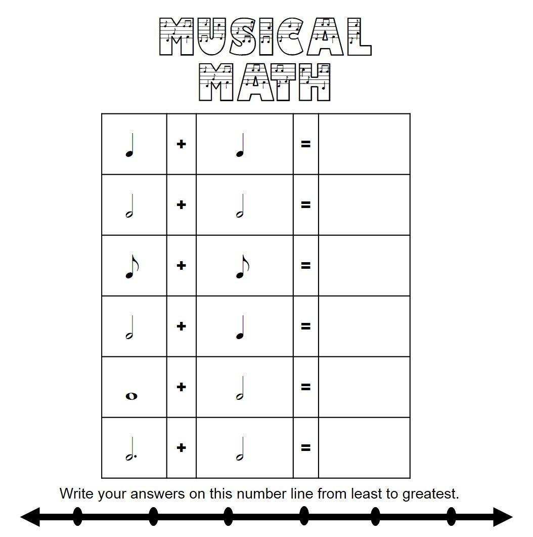 Melodysoup Blog Music Math Download