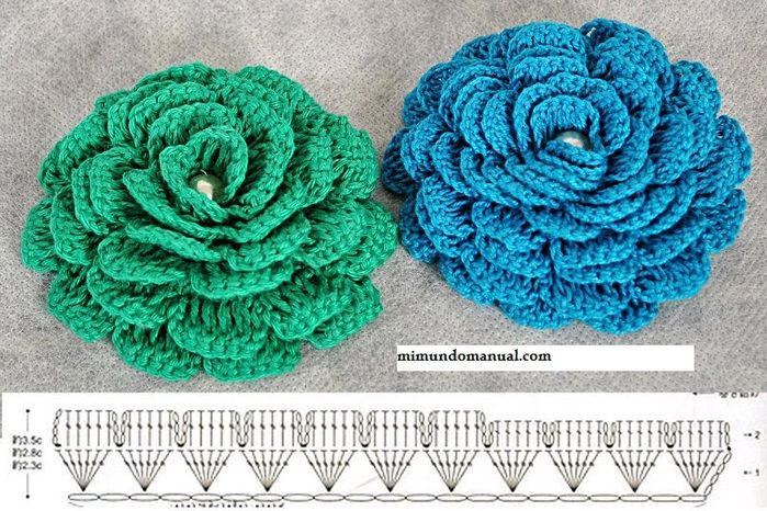 Crocheted Flower Diagram Foreign Site Yarn And Hooks