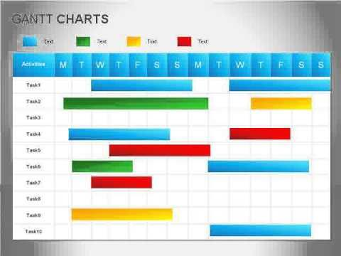 Gantt Chart Youtube Powerpoint Diagrams Videos Pinterest