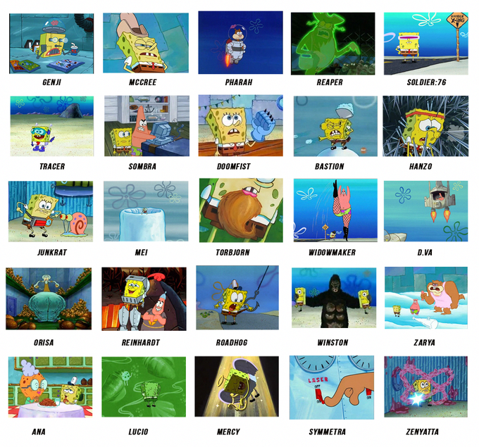 Spongebob Overwatch Chart Playstationtips Overwatch Memes Overwatch Overwatch Wallpapers