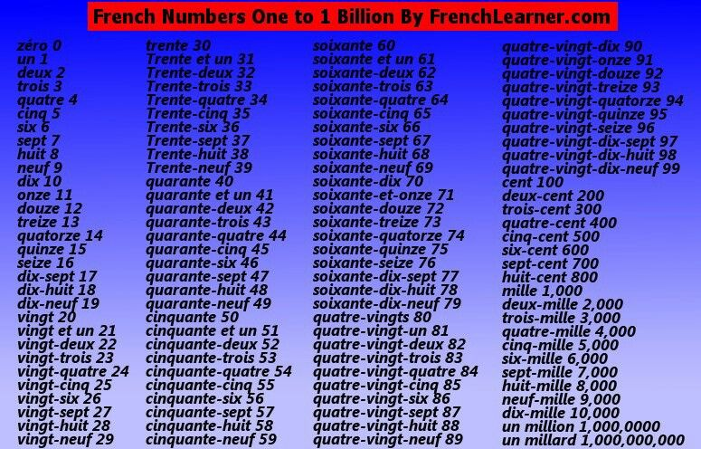 Number Names Worksheets french number 1-30 : Worksheet French Numbers 1 100 - basic math worksheets 2 ordering ...