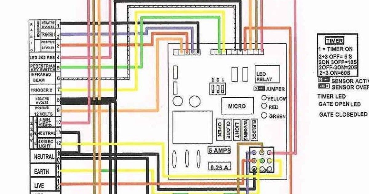 Diagram  1975 Dodge Dart Wiring Diagram For Android Free
