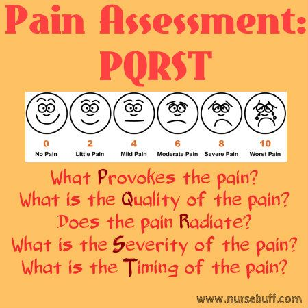 Nursing Mnemonics And Acronyms Nursing Assessment And Management
