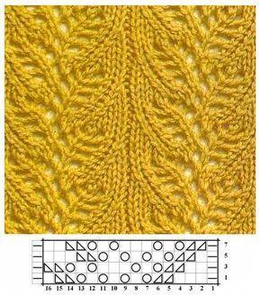 Photo of Spitze gestrickte Blätter