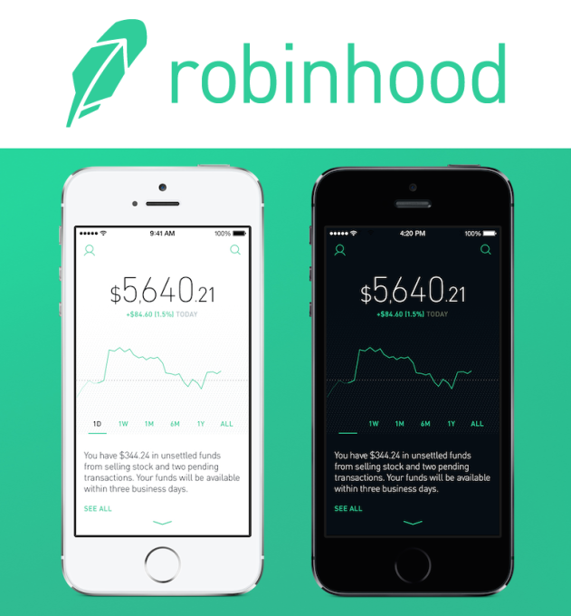 A Review of RobinHood App Robinhood app, Investing, Nasdaq