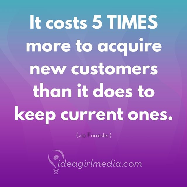 It costs 5 TIMES MORE to acquire new customers than it does to keep current ones.   (stat via Forrester)