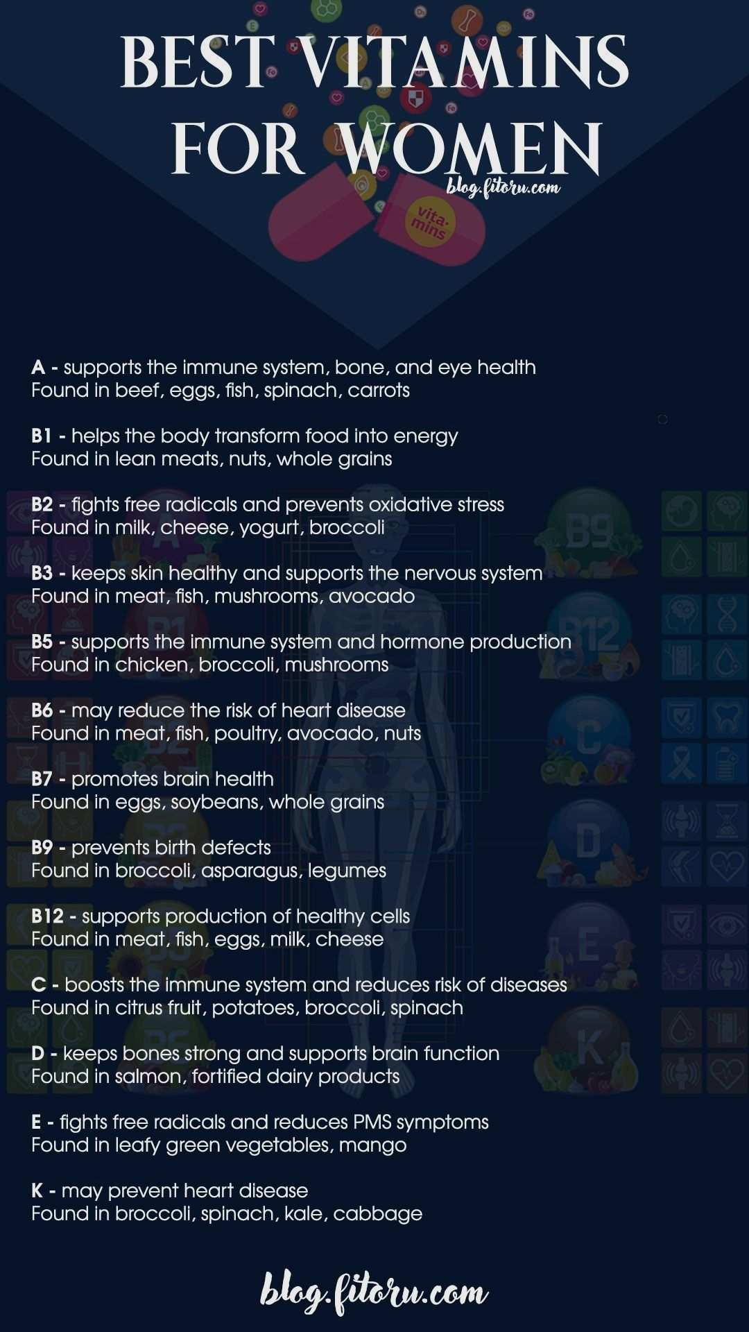 Pin by phil7ddsbi on Health for women in 2020 Health