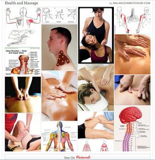 Exercises for Patients