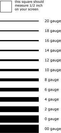 Jewelry gauge chart divingexperience jewelry gauge chart greentooth Gallery