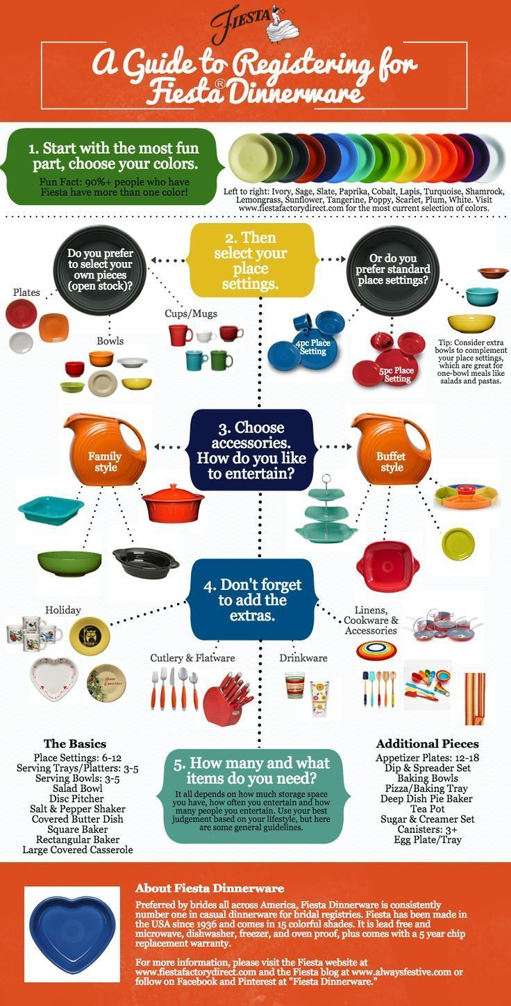 A guide to registering for fiesta dinnerware on the blog at www a guide to registering for fiesta dinnerware on the blog at alwaysfestive fiesta pinterest fiestas dinnerware and fiesta ware nvjuhfo Choice Image