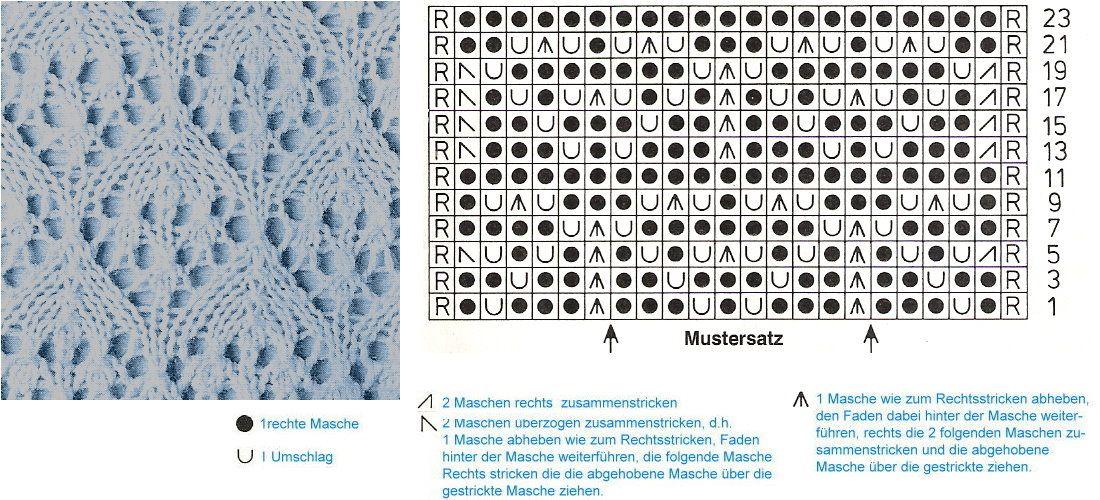 Lochmuster ~ lace knitting pattern ~ Maschenzahl teilbar ...