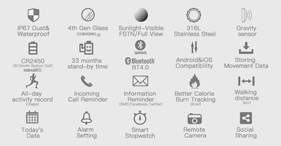 Von Dieser Unschlagbaren Vom Militar Inspirierten Smartwatch