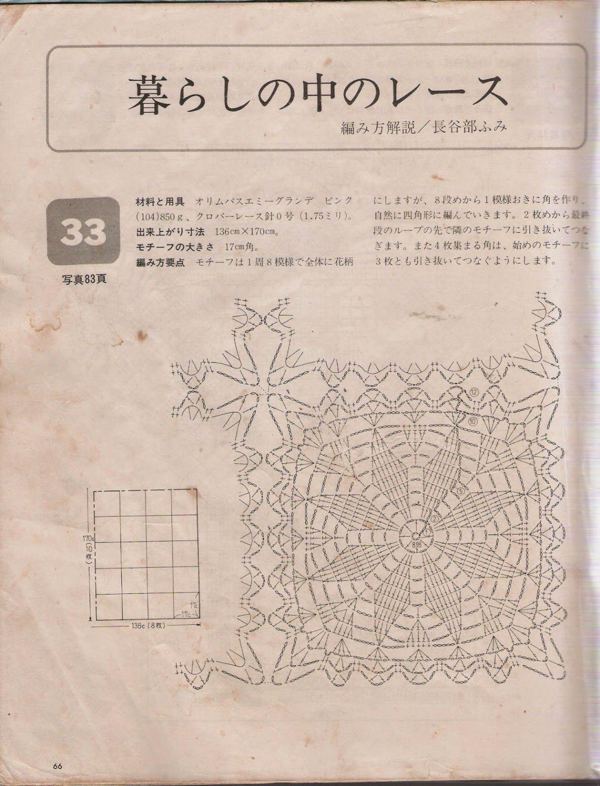 PATRONES GRATIS DE CROCHET: Patrón mantel a crochet | pines crochet ...