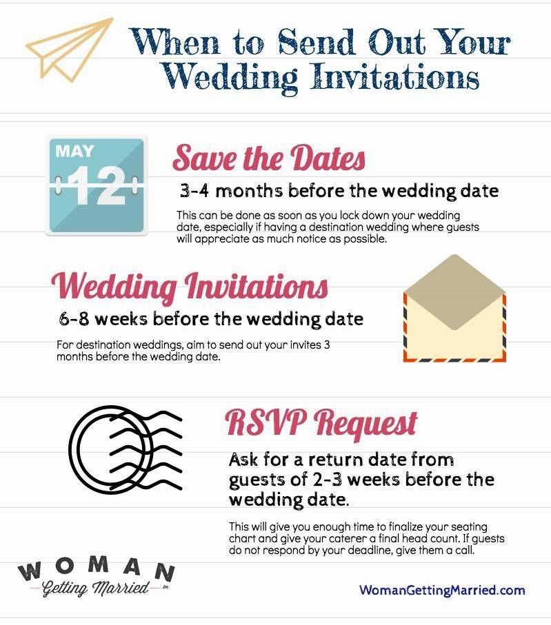 This is When You Should Send Out Your Wedding Invitations ...
