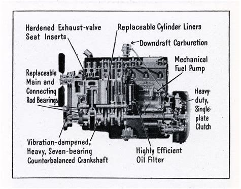 Image result for School Bus Engine Pre-Trip Parts