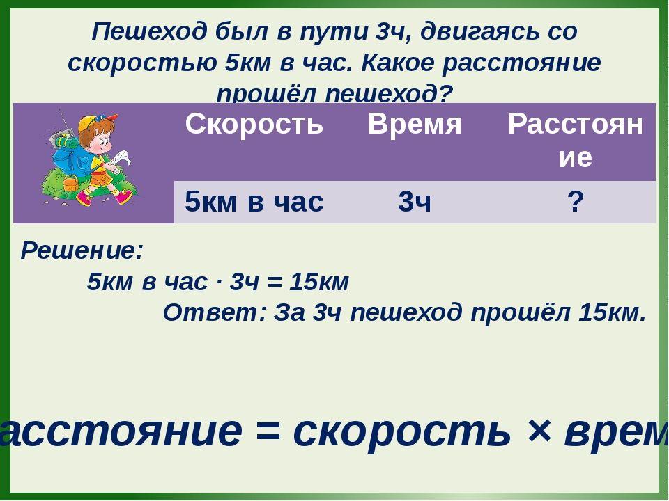 Скачать конспекты по математике коррекционная школа 4 класс