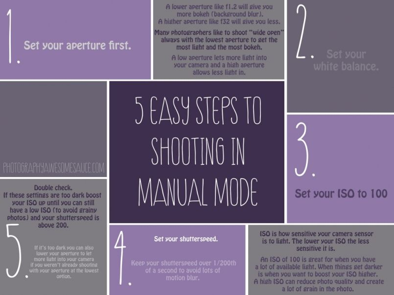 5 easy steps to shooting in manual mode. Photography Awesomesauce ...