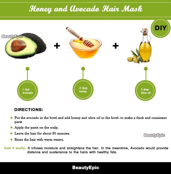 Avocado hair mask benefits and top 8 diy recipes