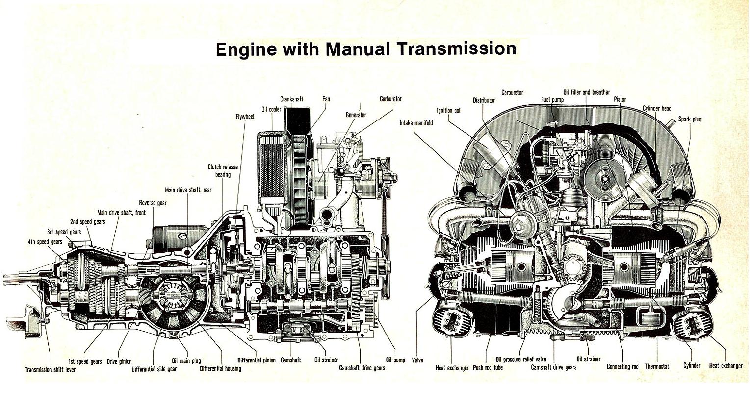 classic vw engine diagram application wiring diagram u2022 rh diagramnet today 1999 VW Beetle Engine Diagram VW New Beetle Engine Diagram