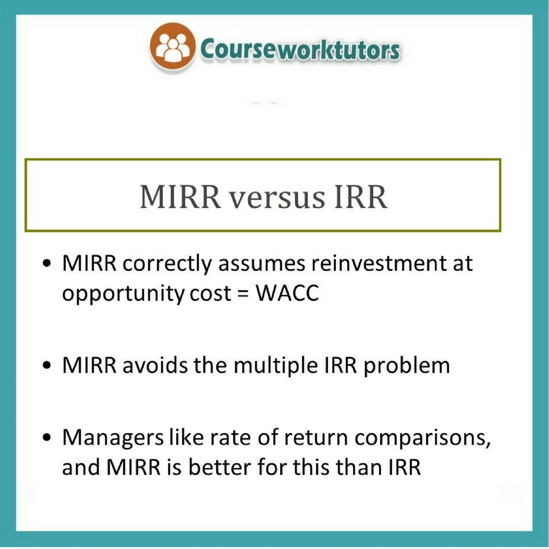 Mirr Is A Modification Of The Internal Rate Of Return Irr And