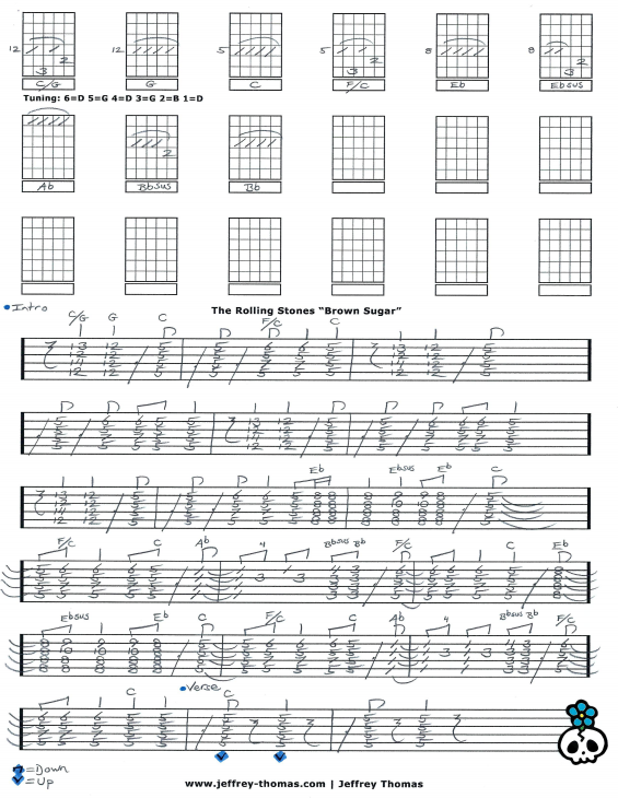 Guitar chords rolling stones