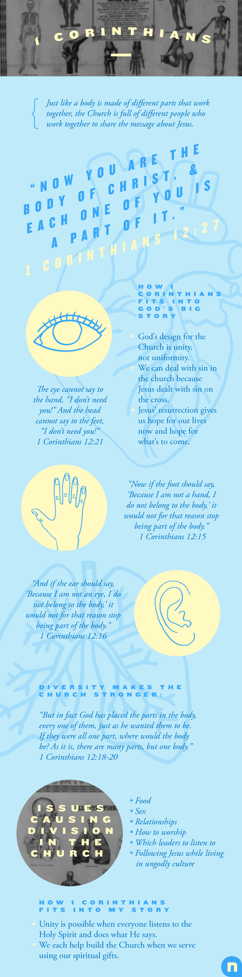 bible articles