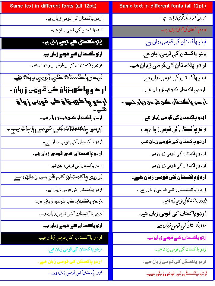 Urdu Fonts for Inpage Urdu | Education | Different fonts