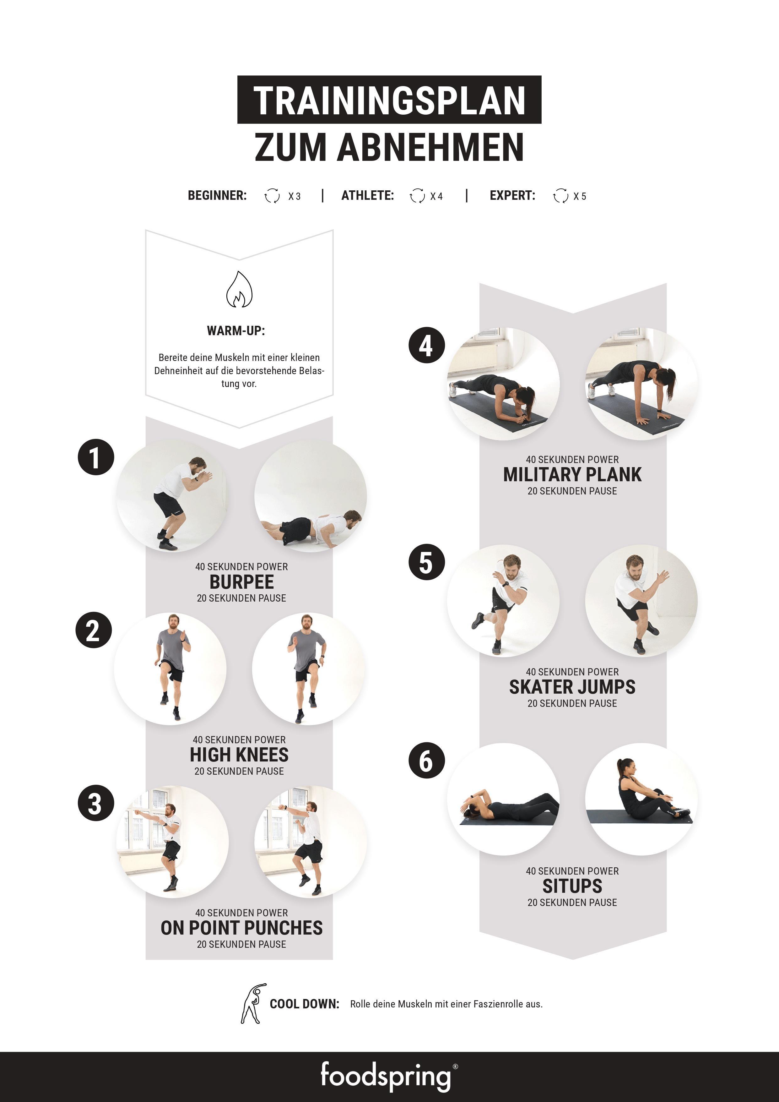 Super 6 Übungen zum Abnehmen + kostenlosem Trainingsplan | Workout plans  IK91