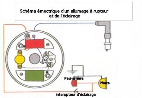 Schéma éléctrique allumage 102 et premières 103 Cyclomoteur