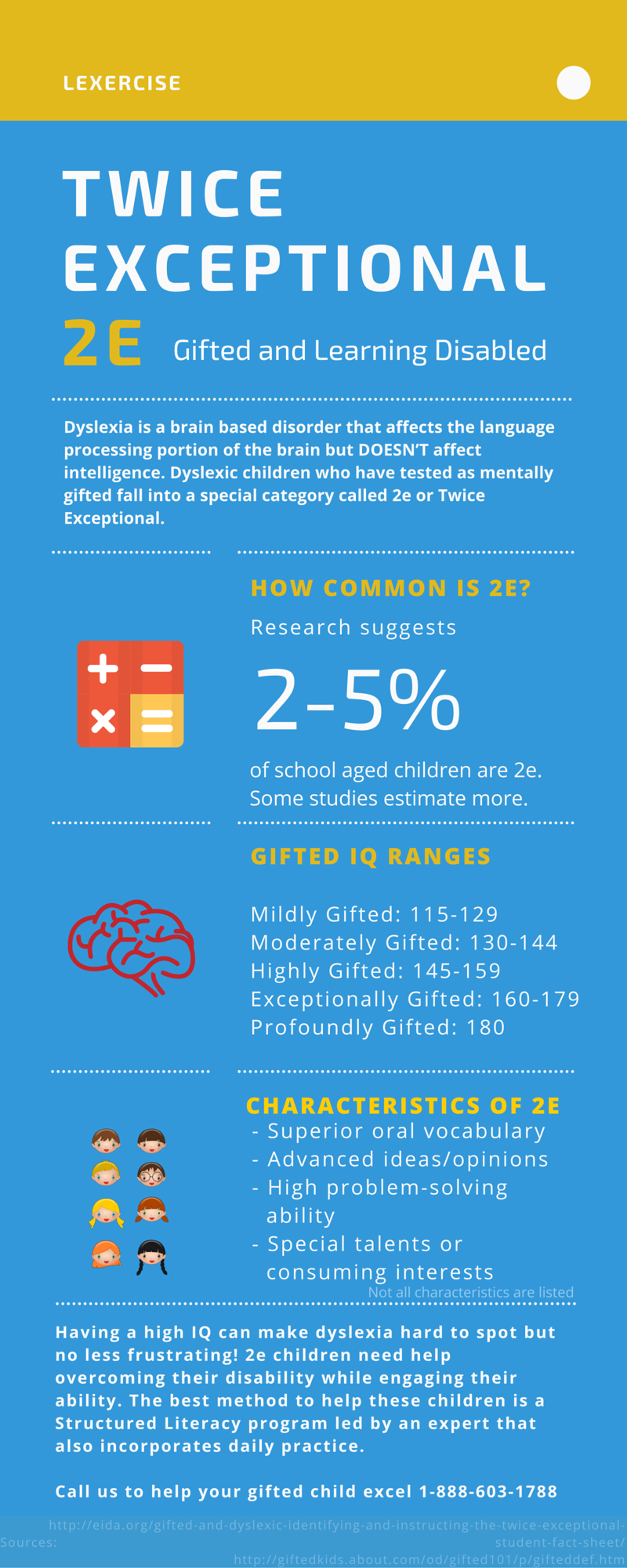 Free To Be 2e Supporting Twice >> An Awesome Infographic About Twice Exceptional Children Dyslexia