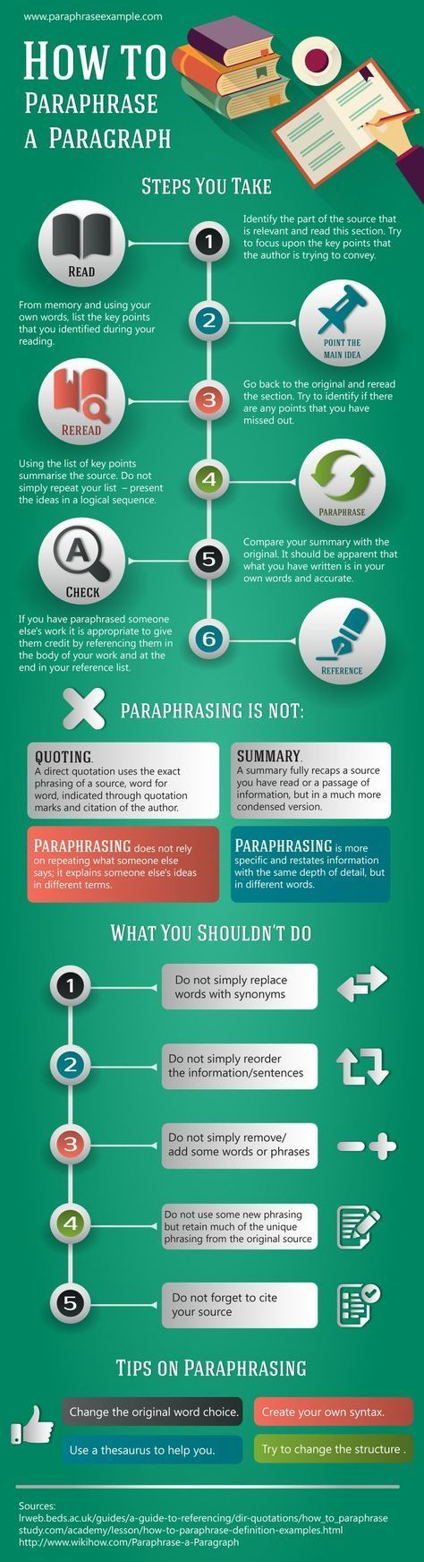 How To Paraphrase A Paragraph Infographic Teaching Writing Services Apa Cite Mutiple Sntence That Were Paraphrased