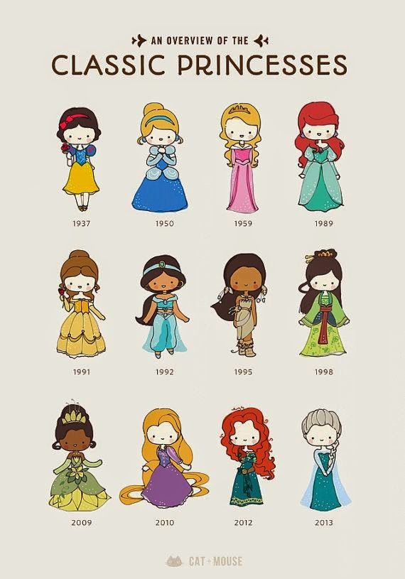 Arte Na Multidão Uma Visão Geral Das Princesas Disney