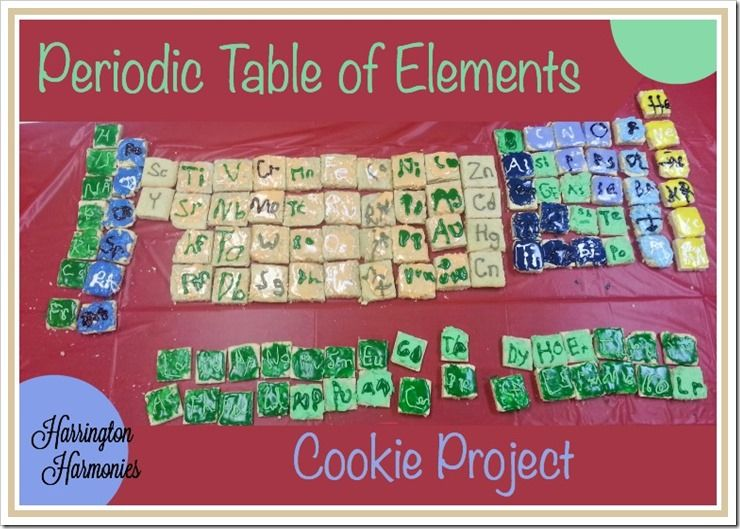 Cool element projects for element square google search periodic table of elements project with cookies hip homeschool moms urtaz Gallery