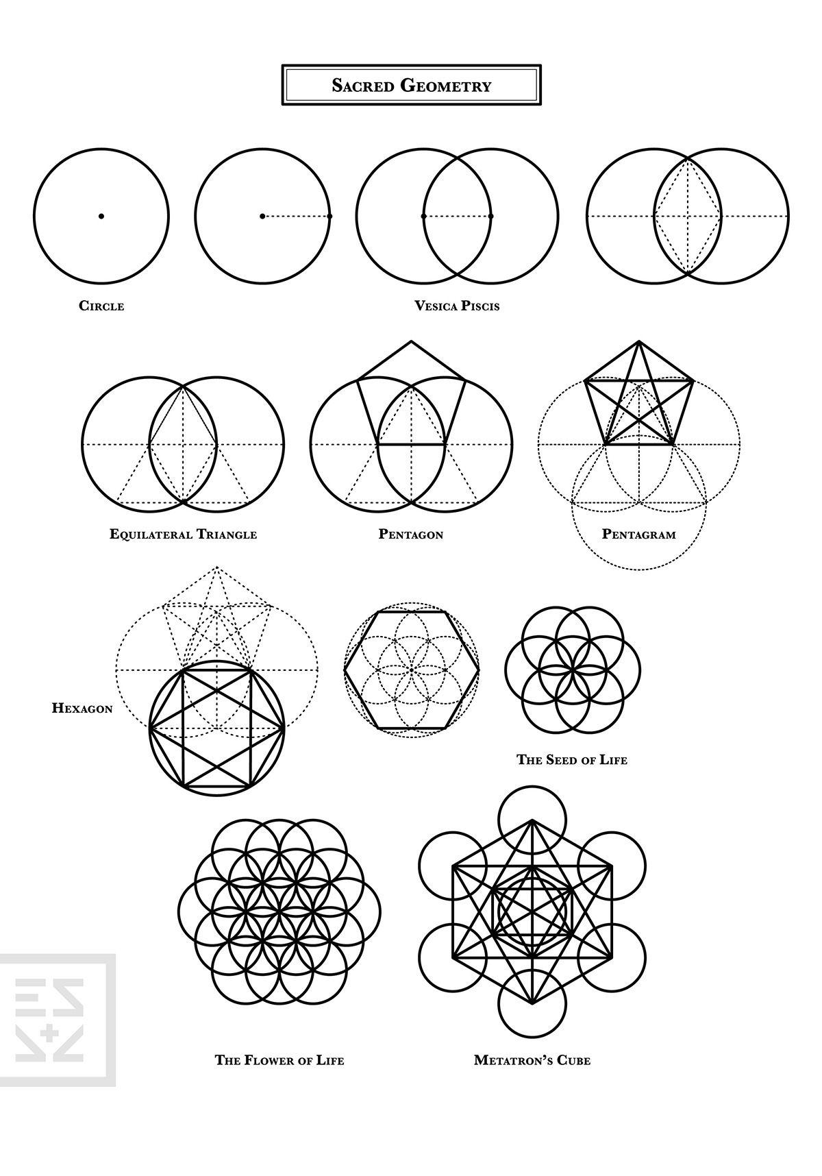 ES | D+C | Mandala drawing in 2019 | Sacred geometry art, Sacred