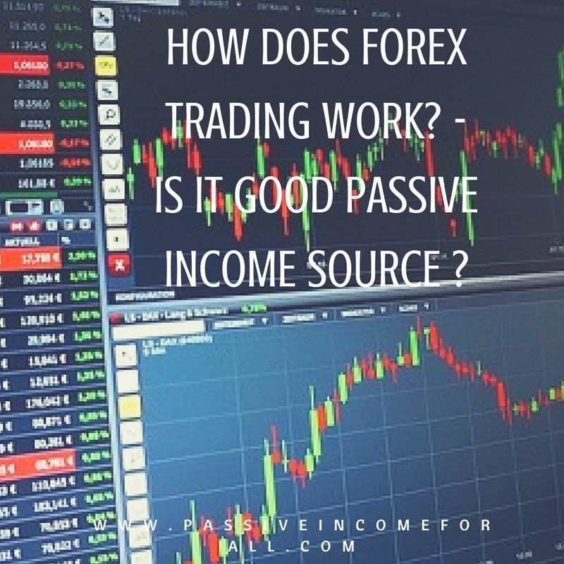 How Does Forex Trading Work I Will Show You What Is Required Of To Get Started With It Reveal Some Interesting Facts About