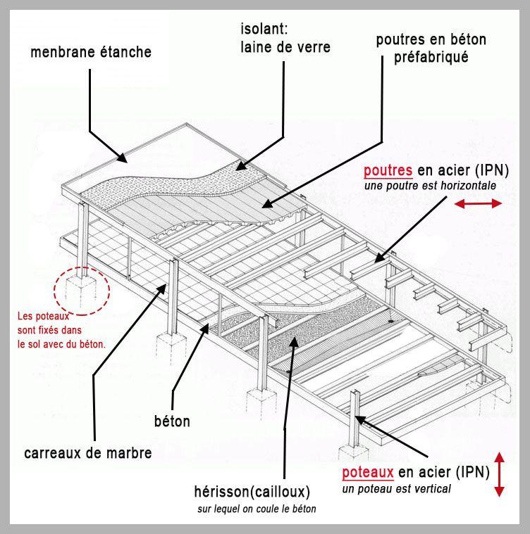La Maison Farnsworth de l\u0027architecte Mies van der Rohe - Le Blog du - Plan De Construction D Une Maison