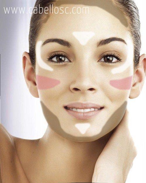 581823bde Tipos de rostros y sus correcciones con maquillaje |Cuestiones de mujeres  By C.