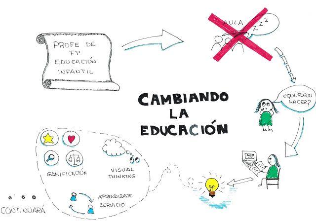 Cristina se presenta en #dibujamelas http://dibujamelas.blogspot.com.es/2015/12/hola-soy-cristina.html